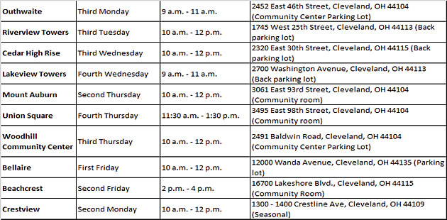 Greater Cleveland Food Bank Mobile Pantry Schedule